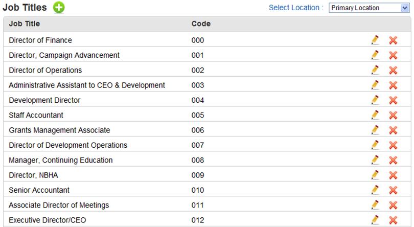 Job Titles List